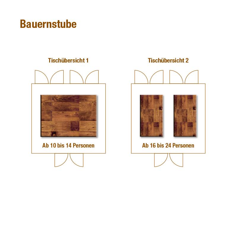 Tischübersicht, Bauernstube, Waldcafe Corell
