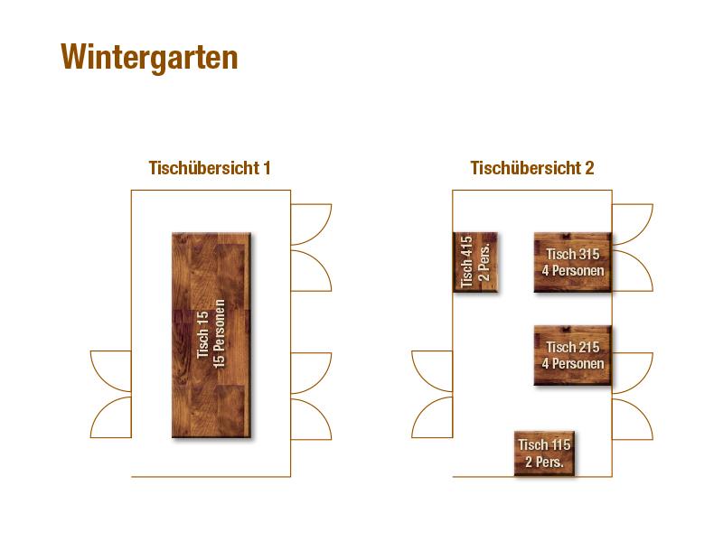 Tischübersicht, Wintergarten, Waldcafe Corell